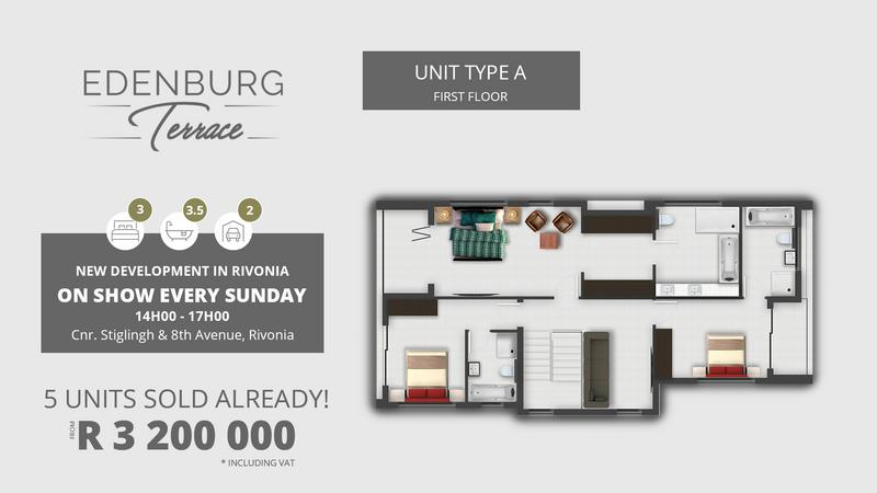 Property For Sale in Edenburg, Sandton 56